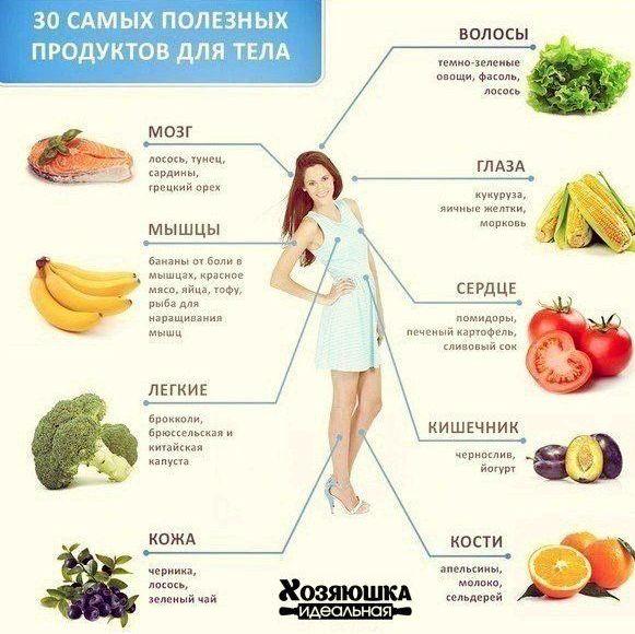 Какой продукт самый полезный Издавна широко известны народные рецепты