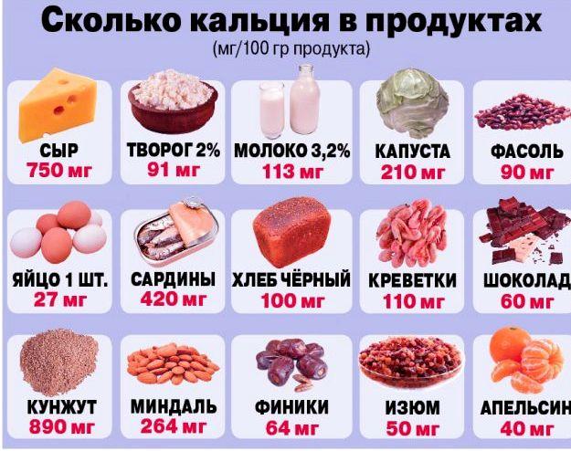 kalcij-v-kakih-produktah-soderzhitsja-bolshe-vsego_1.jpg