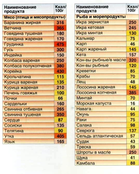 kalorijnost-dlja-pohudenija_2.jpg