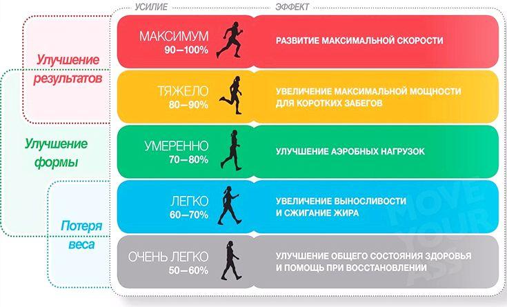 kardio-dlja-szhiganija-zhira_1.jpeg