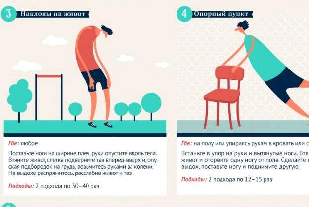 Комплекс упражнений чтобы убрать живот гипоталамуса, что мешает избавиться