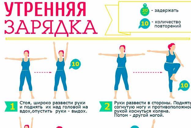 Комплекс упражнений для похудения дома на каждый Комплекс лучших упражнений для похудения