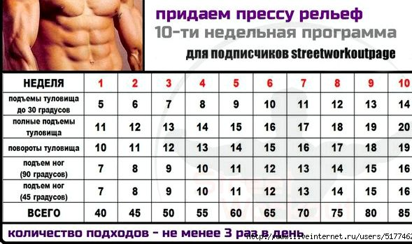 kompleks-uprazhnenij-dlja-pressa_2.jpg
