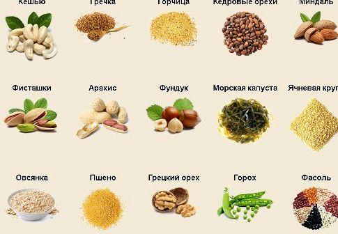 Магний в каких продуктах содержится таблица 346 мг          Лесной орех