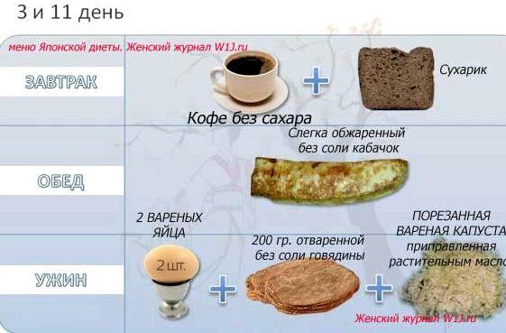 При Какой Диете Нельзя Кофе. #8 Можно ли пить кофе при похудении