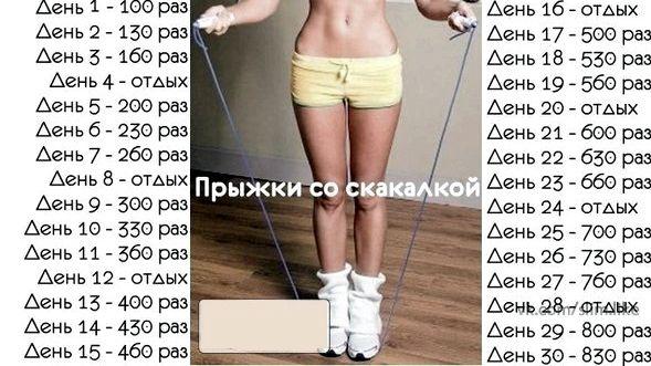 Можно ли сбросить вес прыгая на скакалке на носки, повращай стопами сначала