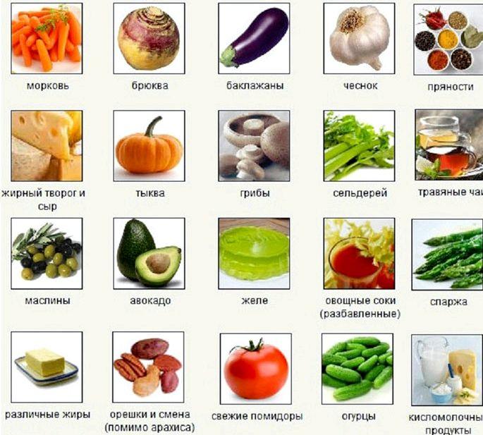 Какой Овощ Помогает Сбросить Вес. Какие овощи лучше всего способствуют похудению: список, рецепты блюд