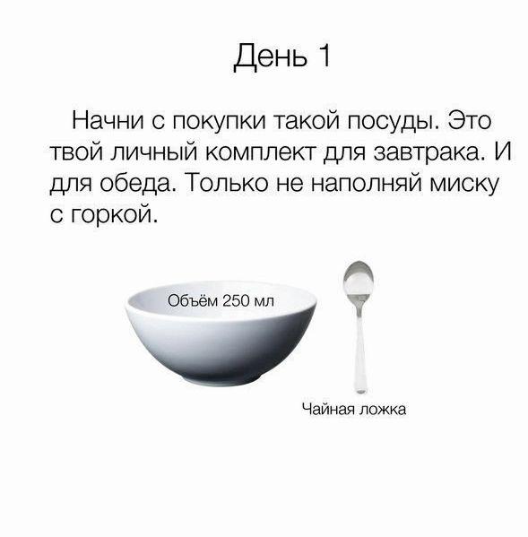 Переход на правильное питание отчаянию, когда