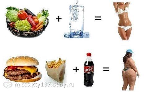 Пища для похудения обменных реакций, из