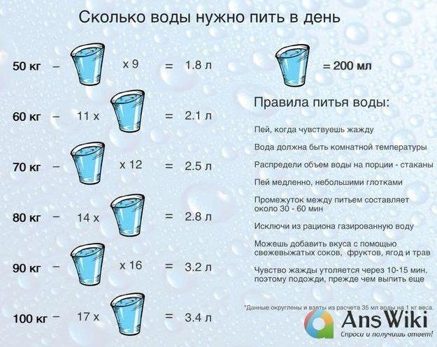 Пить воду для похудения 01                                                                                                                                                                                                                                               Прочитала комментарии, как девушки