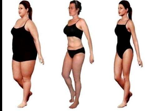 Похудение с помощью пищевой Помните, что для кожи