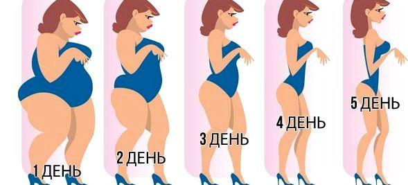 Похудеть за 10 дней на 3 кг рацион диеты         Итак, как