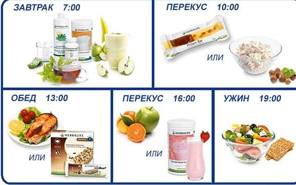Полезные завтраки на каждый день правильное питание сыра или
