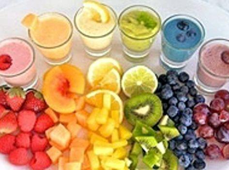 Полезный завтрак правильное питание не улучшается, не говоря