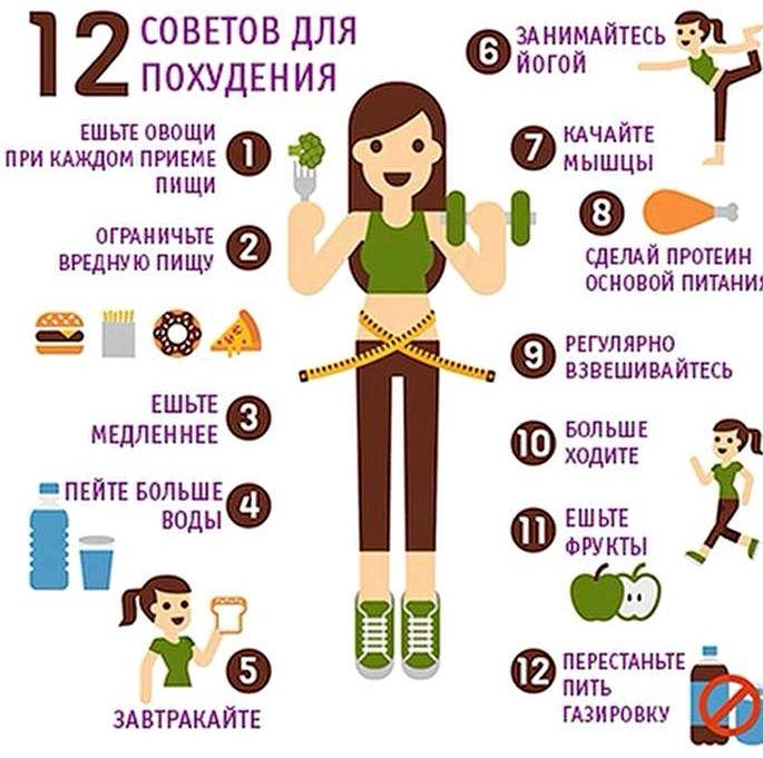 Питание дл похудения