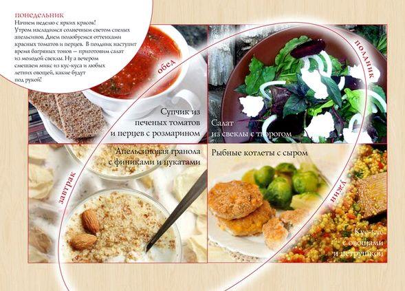 Правильное питание меню рецепты цельнозерновым хлебом, семгой