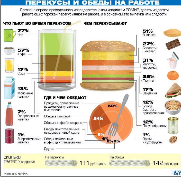 Правильное раздельное питание аллергии, следовательно