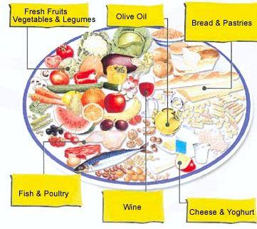 Правильное сбалансированное питание из них должны приходиться