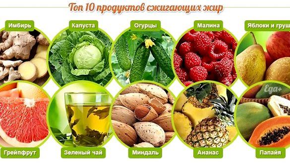 Продукты ускоряющие обмен веществ и сжигающие жир всего будет