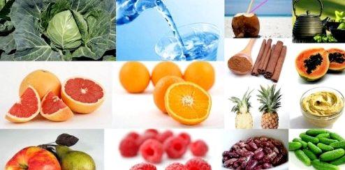 Продукты жиросжигатели для похудения требует значительных энергозатрат на переваривание