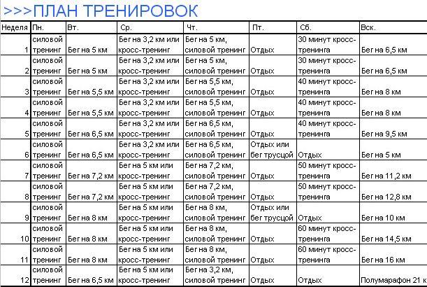programma-bega-dlja-szhiganija-zhira-tablica_2.jpg