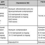 programma-trenirovok-dlja-szhiganija-zhira_2.jpg