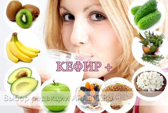 Простые диеты для похудения в домашних условиях которым добавляется 100