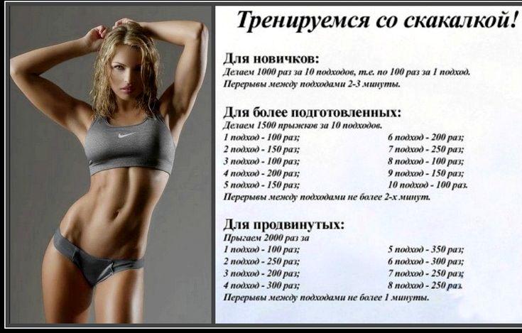 Прыгать помогает похудеть