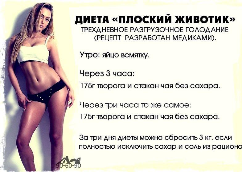 Какая диета нужна для похудения живота