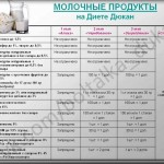 recepty-dlja-diety-djukana_4.jpg
