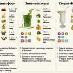 recepty-smuzi-dlja-blendera-dlja-pohudenija_2.jpg