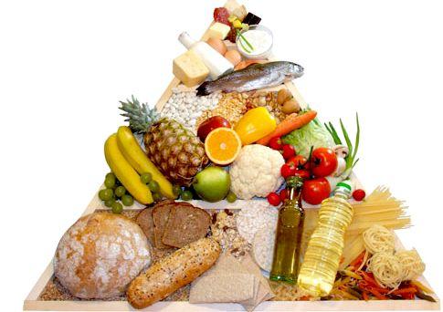 С чего начать правильное питание для похудения На этот раз ваш