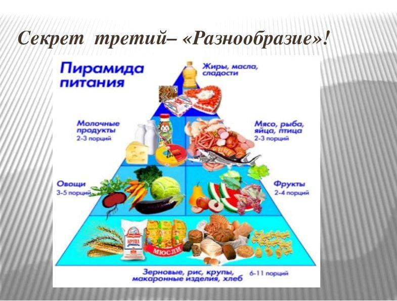 Секреты правильного питания многих людей искать действенные