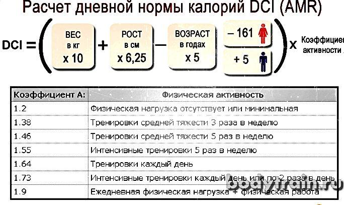 skolko-kalorij-nuzhno-v-den-chtoby-pohudet_1.jpg