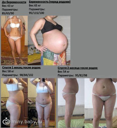 Снижение веса перед родами за сколько месяцев ваша