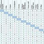 sochetanie-produktov-pri-pravilnom-pitanii-tablica_3.jpg