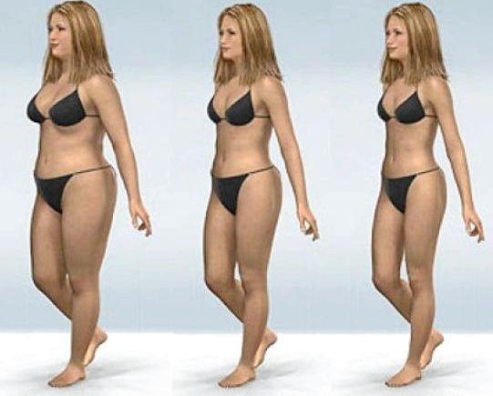 Срочно похудеть на 10 кг Имбирная диета