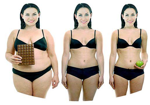 Сжечь внутренний жир женщин, приняв решение