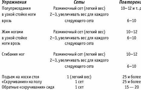 szhiganie-zhira-na-begovoj-dorozhke-programma_1.png