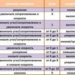 trenirovka-na-begovoj-dorozhke-dlja-szhiganija_1.jpg