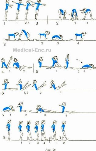Тренировки для похудения в тренажерном зале гибкость одновременно