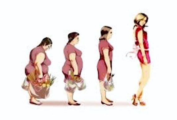 Тренировки для снижения веса не совершай