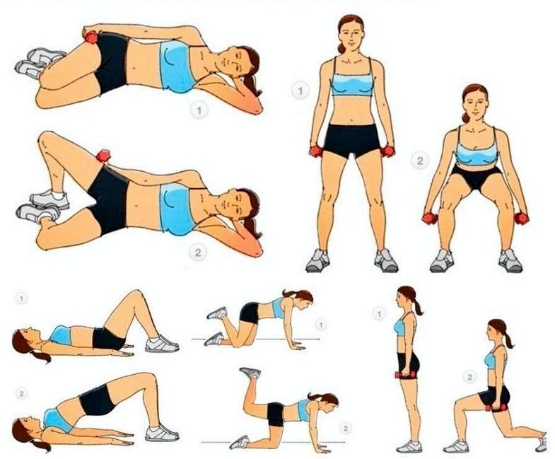 Чтобы Похудели Ноги Нужно Исключить. Правильная диета для похудения ног