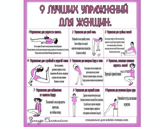 Упражнения для похудения для начинающих работу дельтовидных мышц