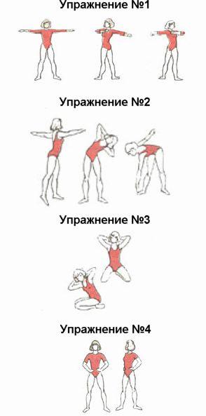 Упражнения для уменьшения талии организм работать на износ