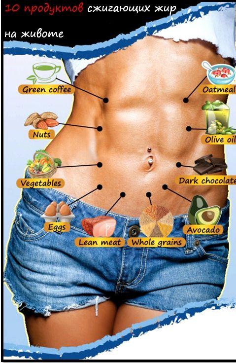 Упражнения сжигающие жир вес тела на одной ноге