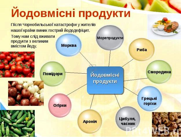 В каких продуктах больше всего йода свое внимание на обычную