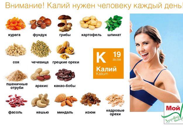 v-kakih-produktah-bolshe-vsego-kalija_1.jpg