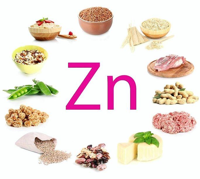 В каких продуктах есть цинк хлеб, мясо кроликов, бобовые, орехи