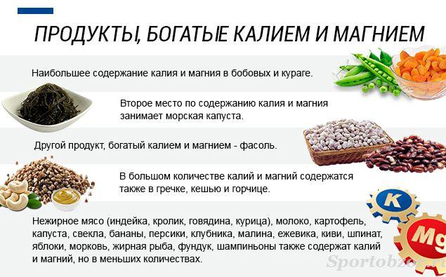 В каких продуктах много калия и магния 100 граммах